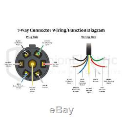 7 Way Trailer Plug Wire Connector Inline Cord 7 Pin Inline Harness Kit RV Blade
